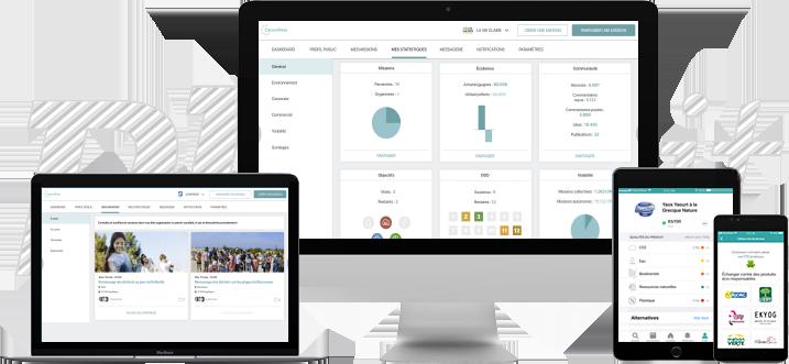 L'application web pour les Organisations